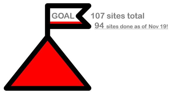 Progress toward goal as of October 19: 89 of 107 sites reporting